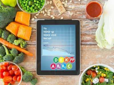 如何健康饮食减肥 怎么吃才能健康地瘦下来