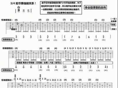 爱的罗曼史简谱 爱的罗曼史吉他谱简单版-